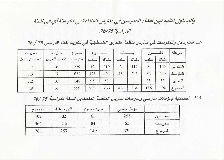 الملحق الثالث مدارس منظمة التحرير الفلسطينية في الكويت